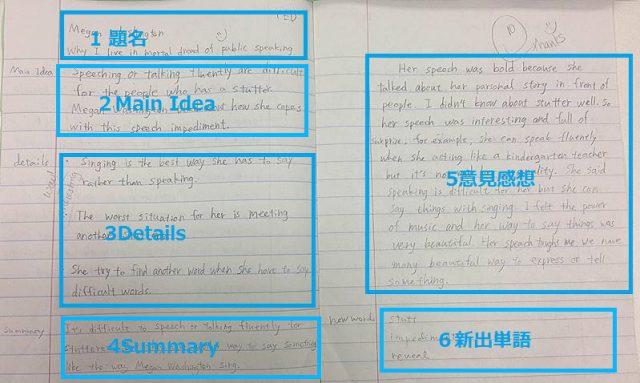語学学校のレポートの書き方