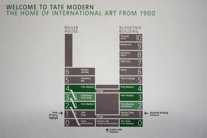 イギリスの美術館mordentate