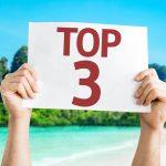 留学準備、まずはこれ!!1年留学経験者が語る本当にすべきことTOP3
