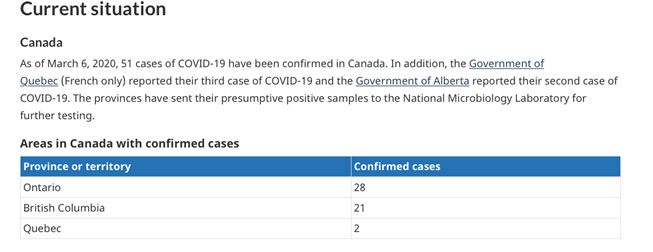 カナダ バンクーバーのコロナウイルス状況